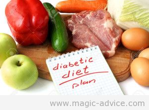 39058978-Diabetes-concept-Notepad-with-diabetic-diet-and-raw-organic-food--Stock-Photo